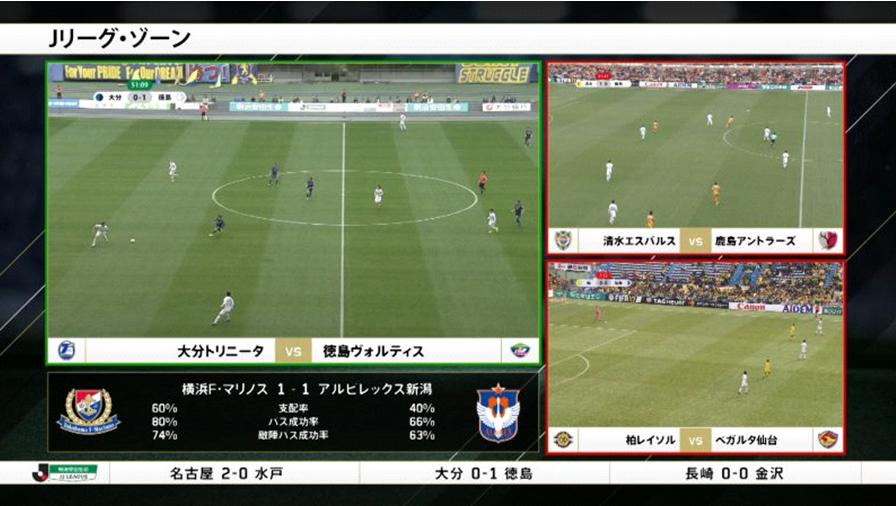 4画面視聴J.ZONE PLUS